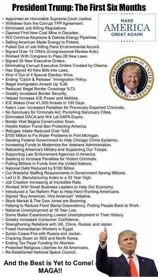 Trump Accomplishments